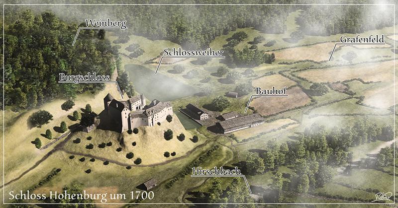 Umgebung der Burg mit Bauhof