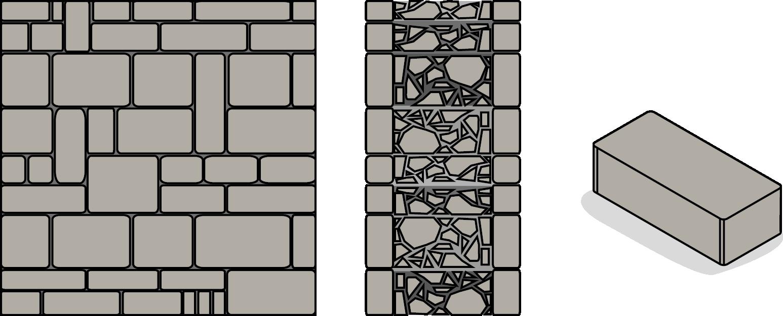 Mauerwerk 12. Jahrhundert
